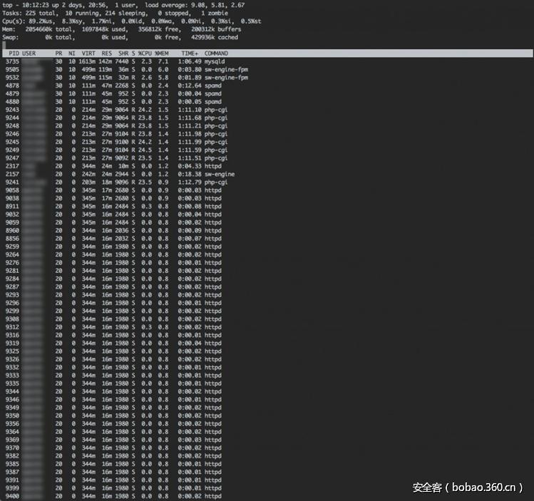 PHPStress:PHP拒绝服务攻击