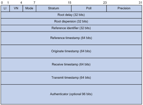 浅谈拒绝服务攻击的原理与防御(5):NTP反射攻击复现