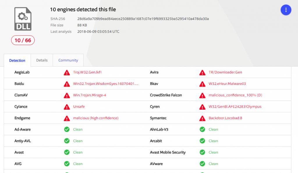 """揭露APT15最新动态:已开发出新的恶意软件""""MirageFox"""""""