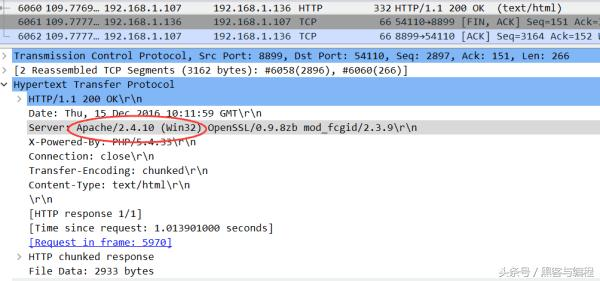 黑客入侵网站会留下哪些痕迹