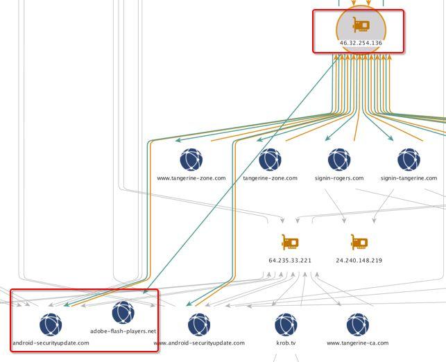 服务器安全防护_联通云盾_超高防御