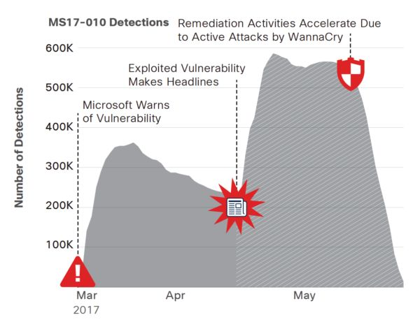 DDOS高防服务_防cc攻击策略_无限
