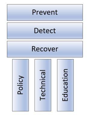 高防御cdn_服务器加防御_超稳定