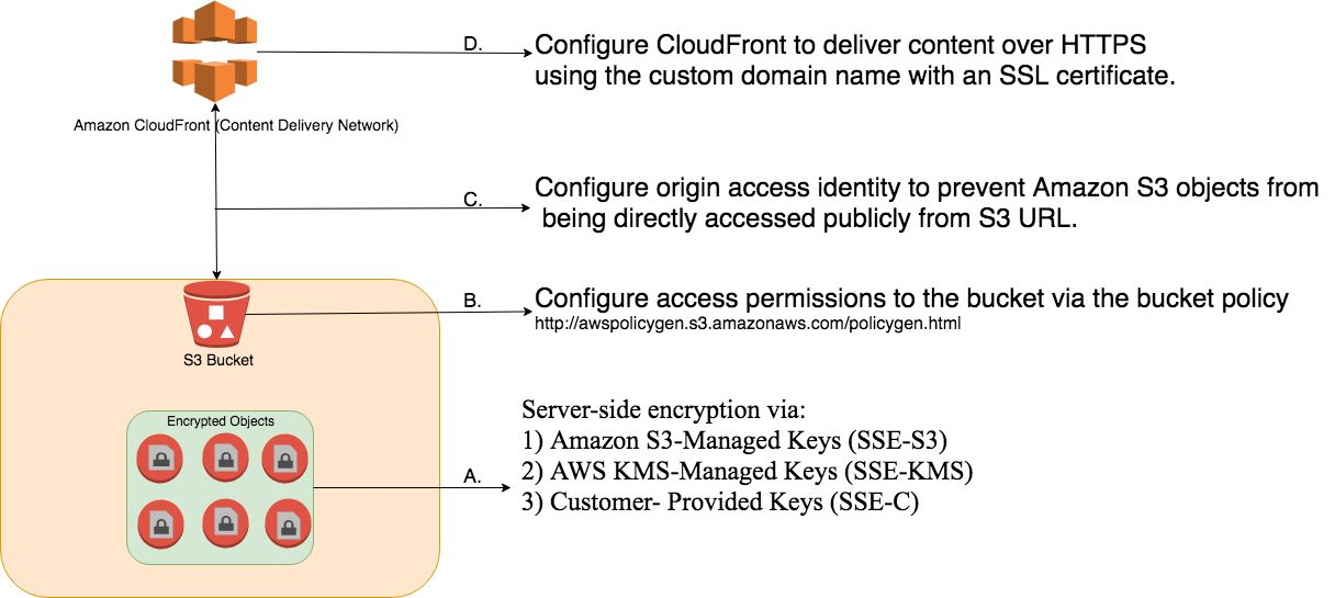 cdn高防_服务器防护软件_超稳定