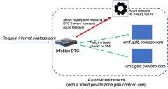 服务器安全防护_阿里云高防ip30g用完就没了是吗_免费测试